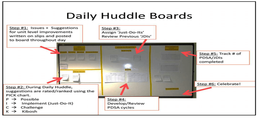huddle-boards-call-center.png